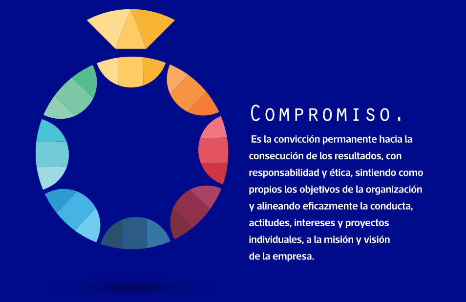 Compromiso